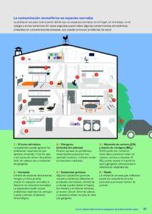 infografía calidad del aire
